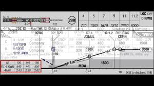 Briefing Charts Lido Routemanual Standards Tutorial 5 Instrument Approach Charts Iac