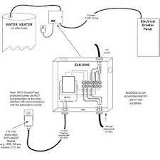 dayton latching relay wiring diagram images contactor relay coil wiring diagram contactor wiring