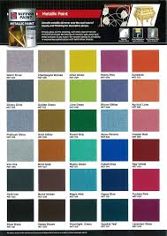 Nippon Car Paint Color Chart Www Bedowntowndaytona Com
