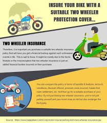 insure your bike or any two wheeler insurance with bajaj allianz long term insurance