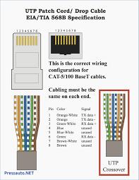 cat5 b wiring diagram wiring diagram not center  at Category 5e Keystone Jack Wiring Diagram Free Download