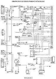 b2f2e5dbdc07dada83ef514f6d4ce3d4 gmc truck wiring diagrams on gm wiring harness diagram 88 98 kc on 1988 chevy truck wiring diagram