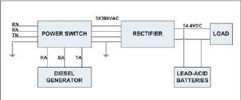 backup generator diagram wiring diagrams block diagram of backup power supply based on diesel generator backup generator wiring diagram backup generator diagram
