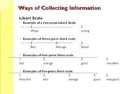 Likert Scale Questionnaire Template Doc 7 Survey Templates Word
