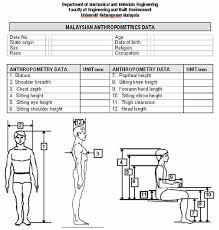 Anthropometric Data Collection Form Download Scientific