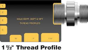 Hydraulic Fitting Chart Pdf Four Easy Steps To Identify Hydraulic Threads Parker Hannifin