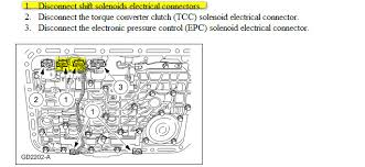 wiring diagram moreover jeep 42re transmission wiring diagram switch wiring diagram moreover jeep 42re transmission wiring diagram