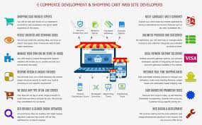 shopping cart web e commerce solutions shopping cart development in cochin aadhocc
