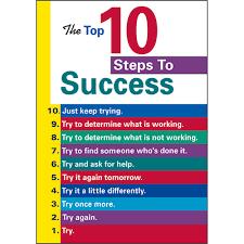 Success Posters Poster The Top 10 Steps To Success T A62947 Trend Enterprises Inc