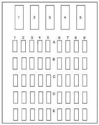 buick lesabre (1996 1998) fuse box diagram auto genius 1998 Buick Century Problems buick lesabre (1996 1998) fuse box diagram