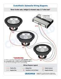 wiring diagrams how to wire a subwoofer woofer wiring 3 4ohm monoblock amp wiring at Amp Wiring Diagram Crutchfield