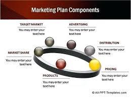 Marketing Plan Strategy Free Download Strategic Planning Powerpoint