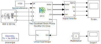 simulate a dc motor drive matlab simulink this step by step example illustrates the use of the dc3 model a 200 hp dc motor parameter set during speed regulation