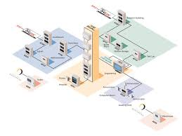 fire detection and alarm system in electrical construction works fire detection and alarm system in electrical construction works