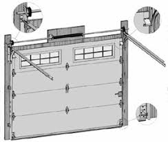 extension spring general view of an overhead garage door with a torsion spring