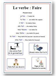 French Verb Chart Faire French Irregular Verb Faire School Poster With