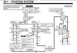 2000 ford truck engine wiring diagram 1999 ford f250 a wiring diagram from the battery to the starter v10