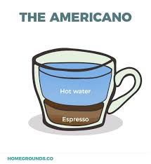 Download a free preview or high quality adobe illustrator ai, eps, pdf and high resolution jpeg versions. What Is An Americano Americano Vs Drip And A Long Black