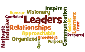 Unit 2 Part A1 Skills And Qualities Of A Good Leader