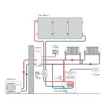 How Does A Heat Pump Heat Daikin Altherma Heating Low Temperature Air Source Heat Pump