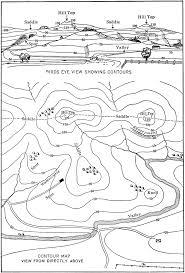 Mapping Terrain
