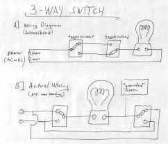 Cooper 3 way switch tags three wiring diagram 7 pin brilliant resize\\\