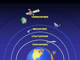 Layers Of Atmosphere Chart Layers Of The Atmosphere