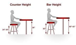 Bar Height Table Dimensions Google Search In 2019 Rustic