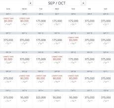 65 Exhaustive Delta Skymiles Reward Chart