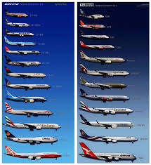 Boeing Aircraft Size Chart Boeing Vs Airbus Airplane Boeing Aircraft Commercial