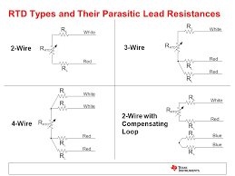 signal conditioning and linearization of rtd sensors ppt download 16 Ohms 2wire Rtd rtd types and their parasitic lead resistances