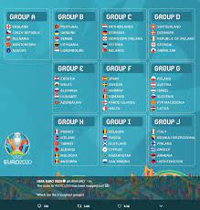 The groups for UEFA Euro 2020 are out : europe