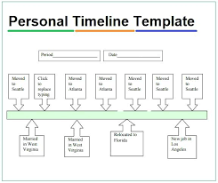 Sample Personal Timeline