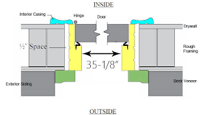 32 x 80 exterior door rough opening. measure the jamb (hump to hump) 32 x 80 exterior door rough opening