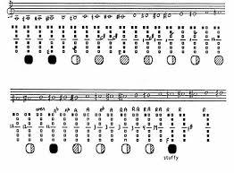 The Clarinet Of The 21st Century Ii 6 Quarter Tones