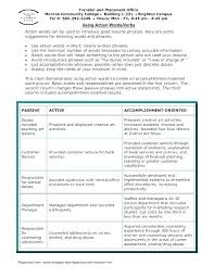 Resume Power Phrases Custom List Of Action Verbs For Resumes Shelterfiles