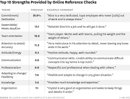 Asking For A Professional Reference The 20 Most Common Things That Come Up During Reference Checks