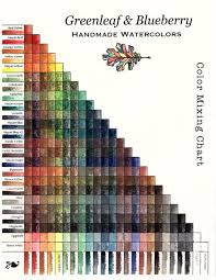 Color Mixing Chart Blank Paint It Yourself Digital Download