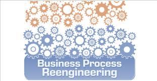R D Process Reengineering At Faes Farma