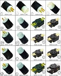 wiring diagram amp twist lock plug wiring image 30 amp twist lock plug wiring diagram 30 auto wiring diagram on wiring diagram 30 amp