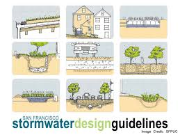 San Francisco Stormwater Design Guidelines Sf Stormwater Management Ordinance Design Guidelines