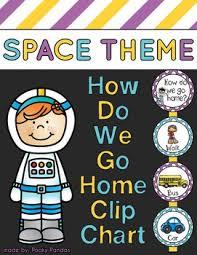 Space Theme How Do We Go Home Clip Chart Classroom Decor