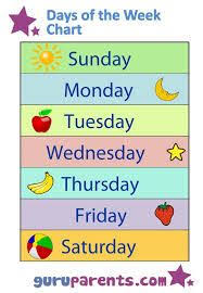 Image Result For Educational Charts For Primary School