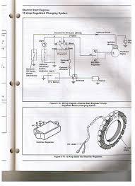 wiring diagram for john deere 210 wiring diagram load