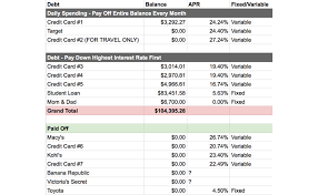 Pay Off Debt Spreadsheet The Fastest Way To Pay Off Credit Card Debt