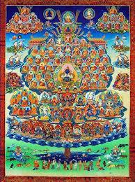 Imagini pentru Tibetan teachings