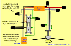 wiring diagrams for a ceiling fan and light kit do it yourselfhardwiring a ceiling fan with