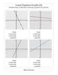 the finding slope intercepts and equation from a linear equation graph a math