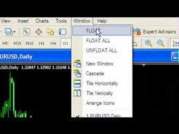 Free Mt4 Floating Charts Software Mt4 Floating Charts Basic Mt4 Forex Chart Setups Mt4