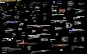 Print Page Sci Fi Spaceship Size Comparison Chart Where